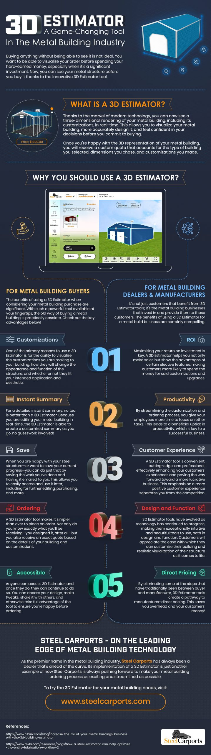 3D Estimator – A Game Changing Tool in the Metal Building Industry