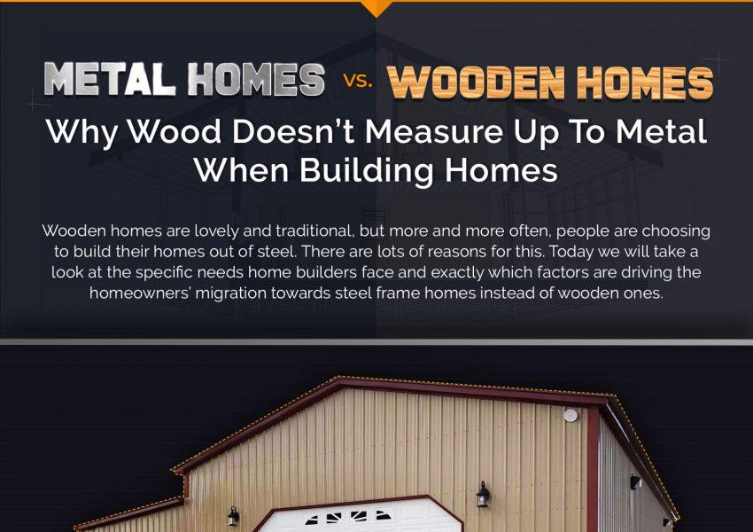 Metal Homes vs. Wooden Homes